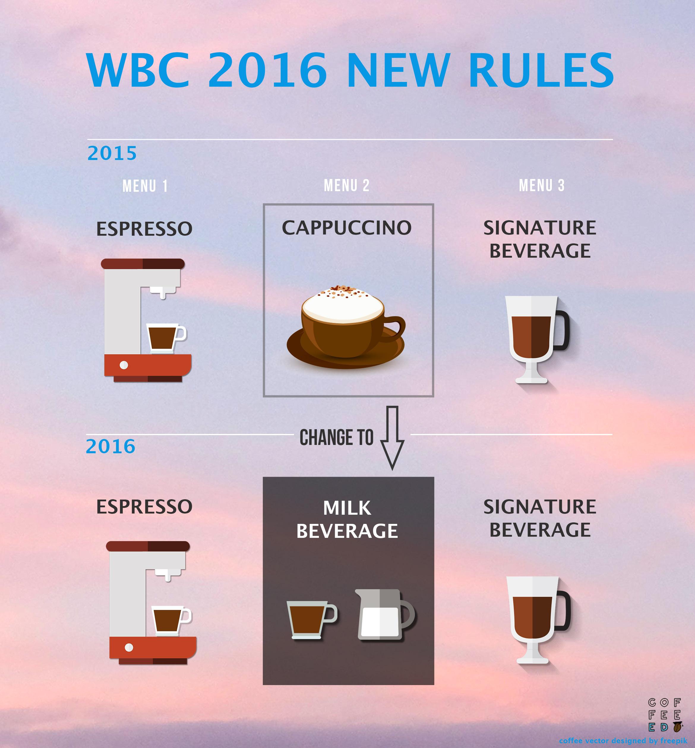 WBC2016-changerules